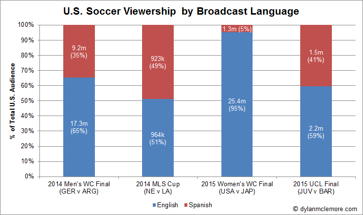 soccerratings