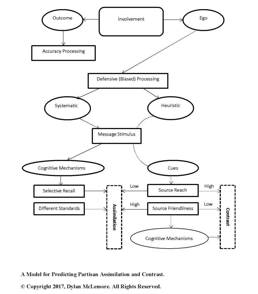 BA-HMP-Model
